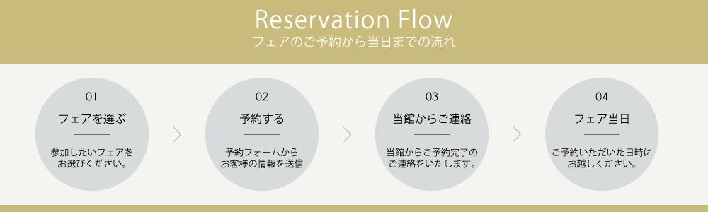 fair-flow
